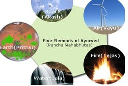 ayurved_elements